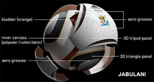 fisica-jabulani-pelota-futbol-mundial-2010