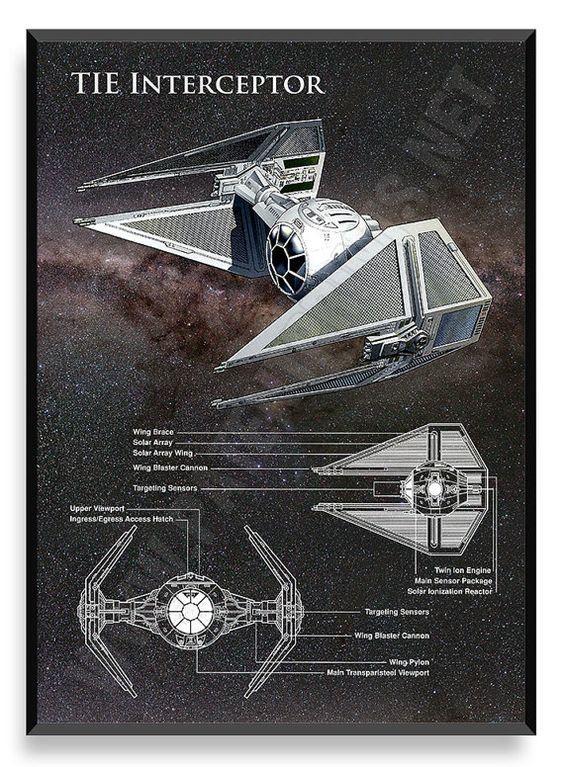 afiche-plano-tie-interceptor-star-wars