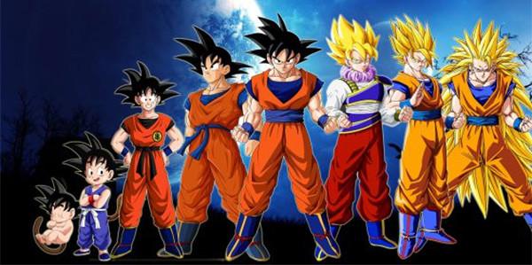 Evolución de Goku - Dragon Ball